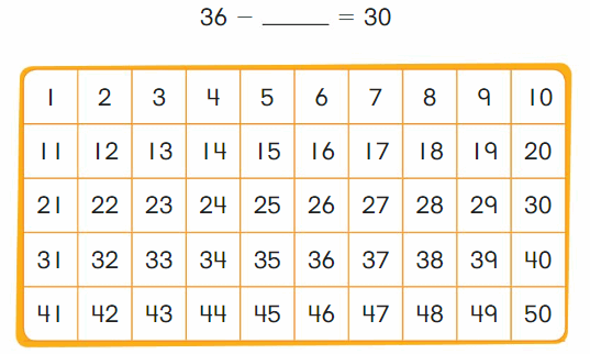 Big Ideas Math Answer Key Grade 2 Chapter 5 Subtraction to 100 Strategies 72