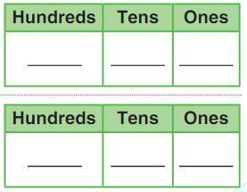 Big Ideas Math Answer Key Grade 2 Chapter 7 Understand Place Value to 1,000 7.5 10