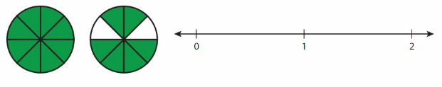 Big Ideas Math Answer Key Grade 3 Chapter 10 Understand Fractions 160