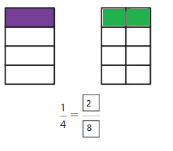 Big-Ideas-Math-Answer-Key-Grade-3-Chapter-11-Understand-Fraction-Equivalence-and-Comparison-11.1-3