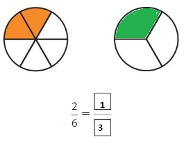 Big-Ideas-Math-Answer-Key-Grade-3-Chapter-11-Understand-Fraction-Equivalence-and-Comparison-11.1-4