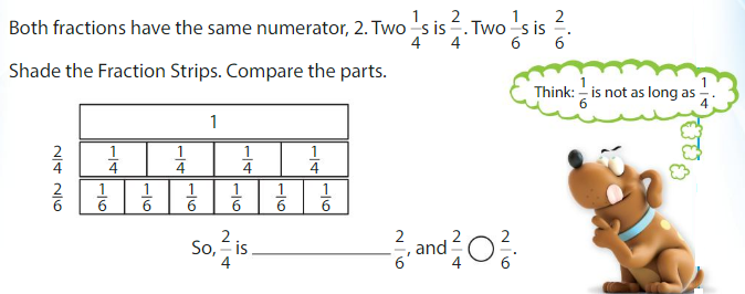 Big Ideas Math Answer Key Grade 3 Chapter 11 Understand Fraction Equivalence and Comparison 11.5 2