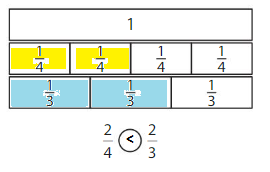 Big-Ideas-Math-Answer-Key-Grade-3-Chapter-11-Understand-Fraction-Equivalence-and-Comparison-11.5-5