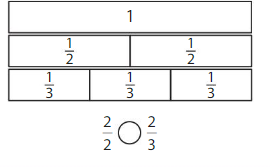 Big Ideas Math Answer Key Grade 3 Chapter 11 Understand Fraction Equivalence and Comparison 11.5 6