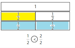 Big-Ideas-Math-Answer-Key-Grade-3-Chapter-11-Understand-Fraction-Equivalence-and-Comparison-chp-14