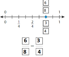 Big-Ideas-Math-Answer-Key-Grade-3-Chapter-11-Understand-Fraction-Equivalence-and-Comparison-chp-4