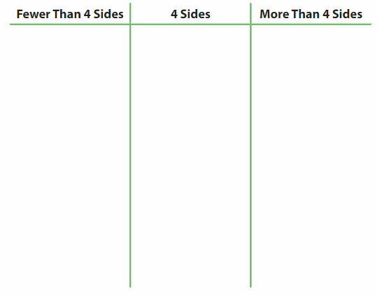 Big Ideas Math Answer Key Grade 3 Chapter 13 Classify Two-Dimensional Shapes 1