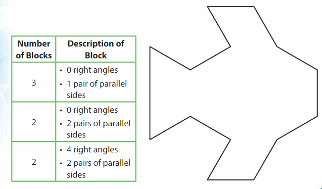 Big Ideas Math Answer Key Grade 3 Chapter 13 Classify Two-Dimensional Shapes 16