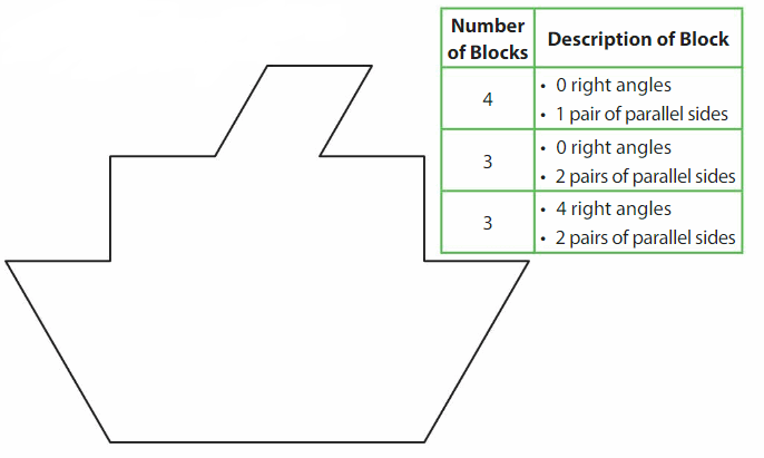 Big Ideas Math Answer Key Grade 3 Chapter 13 Classify Two-Dimensional Shapes 17