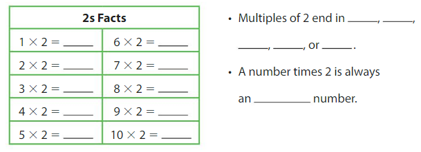 Big Ideas Math Answer Key Grade 3 Chapter 2 Multiplication Facts and Strategies 2.1 3
