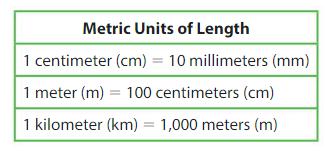 Big Ideas Math Answer Key Grade 4 Chapter 11 Understand Measurement Equivalence 11.1 2