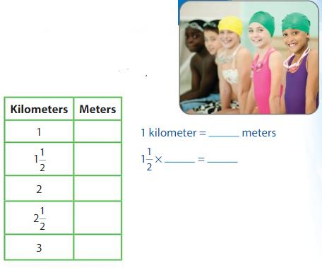 Big Ideas Math Answer Key Grade 4 Chapter 11 Understand Measurement Equivalence 11.1 7