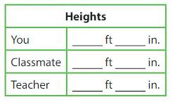 Big Ideas Math Answer Key Grade 4 Chapter 11 Understand Measurement Equivalence 11.9 1
