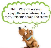 Big Ideas Math Answer Key Grade 4 Chapter 11 Understand Measurement Equivalence 11.9 35