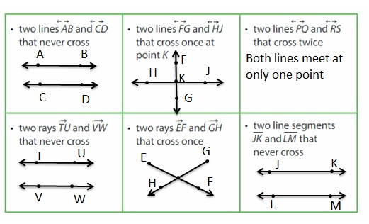 Big-Ideas-Math-Answer-Key-Grade-4-Chapter-13- Identify-Draw-Lines-Angles-13.3-Identify-Parallel-Perpendicular-Lines-Explore-Grow