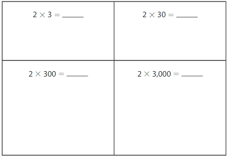 Big Ideas Math Answer Key Grade 4 Chapter 4 Multiply by Two-Digit Numbers 4.1 1