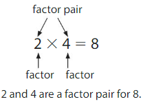 Big Ideas Math Answer Key Grade 4 Chapter 6 Factors, Multiples, and Patterns 6.1 2