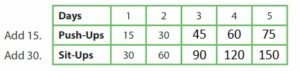 Big-Ideas-Math-Answer-Key-Grade-5-Chapter-12-Patterns-in-the-Coordinate-Plane-100