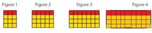 Big-Ideas-Math-Answer-Key-Grade-5-Chapter-12-Patterns-in-the-Coordinate-Plane-108