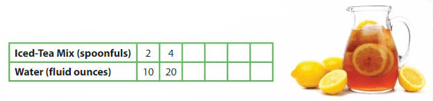 Big Ideas Math Answer Key Grade 5 Chapter 12 Patterns in the Coordinate Plane 112
