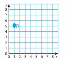 Big-Ideas-Math-Answer-Key-Grade-5-Chapter-12 img_2