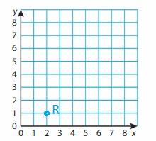 Big-Ideas-Math-Answer-Key-Grade-5-Chapter-12 img_3