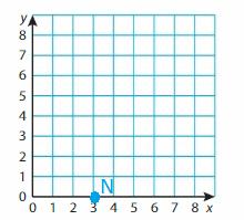Big-Ideas-Math-Answer-Key-Grade-5-Chapter-12