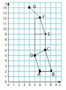 Big-Ideas-Math-Answer-Key-Grade-5-Chapter-14-Classify-Two-Dimensional-Shapes-113