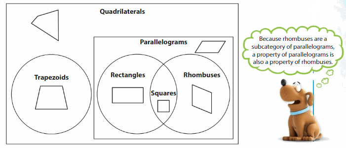 Big Ideas Math Answer Key Grade 5 Chapter 14 Classify Two-Dimensional Shapes 64