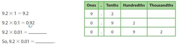 Big Ideas Math Answer Key Grade 5 Chapter 5 Multiply Decimals 5.1 3