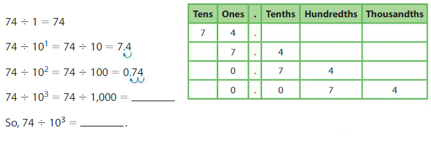 Big Ideas Math Answer Key Grade 5 Chapter 7 Divide Decimals 7.1 2