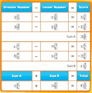 Big-Ideas-Math-Answer-Key-Grade-5-Chapter-8-Add-and-Subtract-Fractions-107