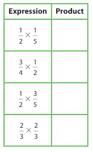 Big Ideas Math Answer Key Grade 5 Chapter 9 Multiply Fractions 9.5 1
