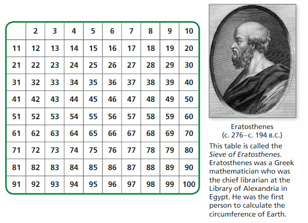 Big Ideas Math Answer Key Grade 6 Chapter 1 Numerical Expressions and Factors 3