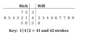 Big Ideas Math Answer Key Grade 6 Chapter 10 Data Displays 10.1 25