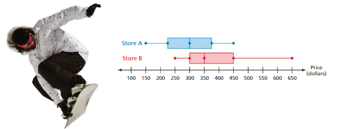 Big Ideas Math Answer Key Grade 6 Chapter 10 Data Displays 10.5 11