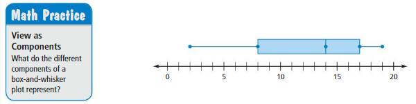 Big Ideas Math Answer Key Grade 6 Chapter 10 Data Displays 10.5 2