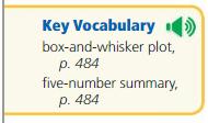 Big Ideas Math Answer Key Grade 6 Chapter 10 Data Displays 10.5 3.1