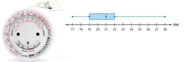 Big Ideas Math Answer Key Grade 6 Chapter 10 Data Displays 10.5 7