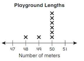 Big Ideas Math Answers 2nd Grade Chapter 13 Represent and Interpret Data 13.6 5