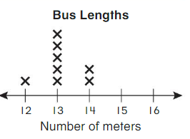 Big Ideas Math Answers 2nd Grade Chapter 13 Represent and Interpret Data 13.6 8