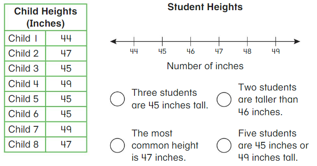 Big Ideas Math Answers 2nd Grade Chapter 15 Identify and Partition Shapes cp 9