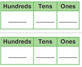 Big Ideas Math Answers 2nd Grade Chapter 7 Understand Place Value to 1,000 chp 16