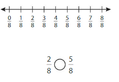 Big Ideas Math Answers 3rd Grade Chapter 11 Understand Fraction Equivalence and Comparison 11.6 21