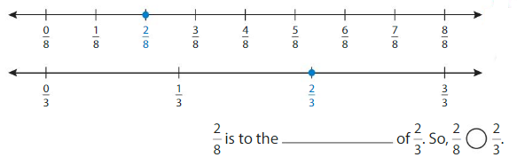 Big Ideas Math Answers 3rd Grade Chapter 11 Understand Fraction Equivalence and Comparison 11.6 5