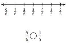 Big Ideas Math Answers 3rd Grade Chapter 11 Understand Fraction Equivalence and Comparison 11.6 6