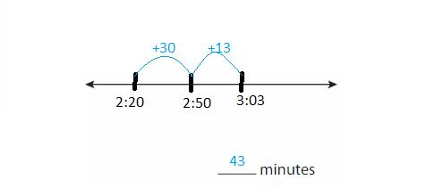 Big-Ideas-Math-Answers-3rd-Grade-Chapter-12-Understand-Time-Liquid-Volume-and-Mass-53 (1)