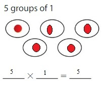 Big-Ideas-Math-Answers-3rd-Grade-Chapter-2-Multiplication-Facts-and-Strategies-2.2-22