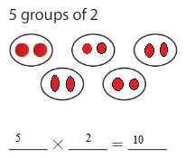 Big-Ideas-Math-Answers-3rd-Grade-Chapter-2-Multiplication-Facts-and-Strategies-2.2-7