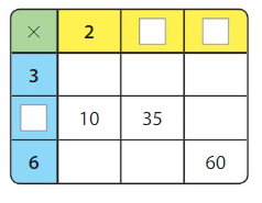 Big Ideas Math Answers 3rd Grade Chapter 5 Patterns and Fluency chp 11